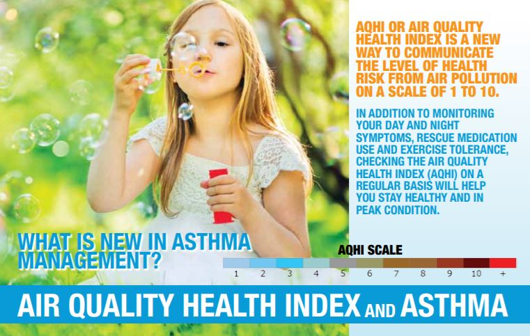 Air Quality Health Index and Asthma